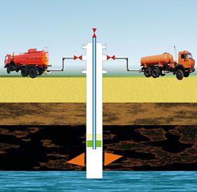 Критерии применимости методов увеличения нефтеотдачи пластов